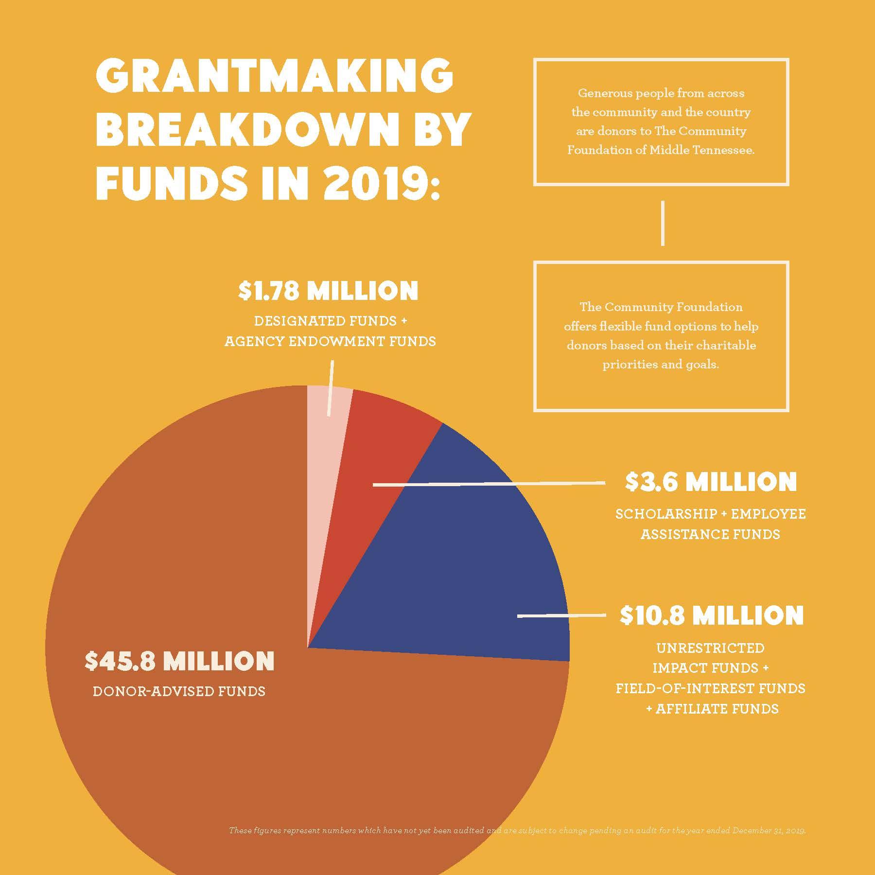 CFMT 2019 Financials 1